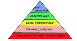 Maslow en liefde piramide