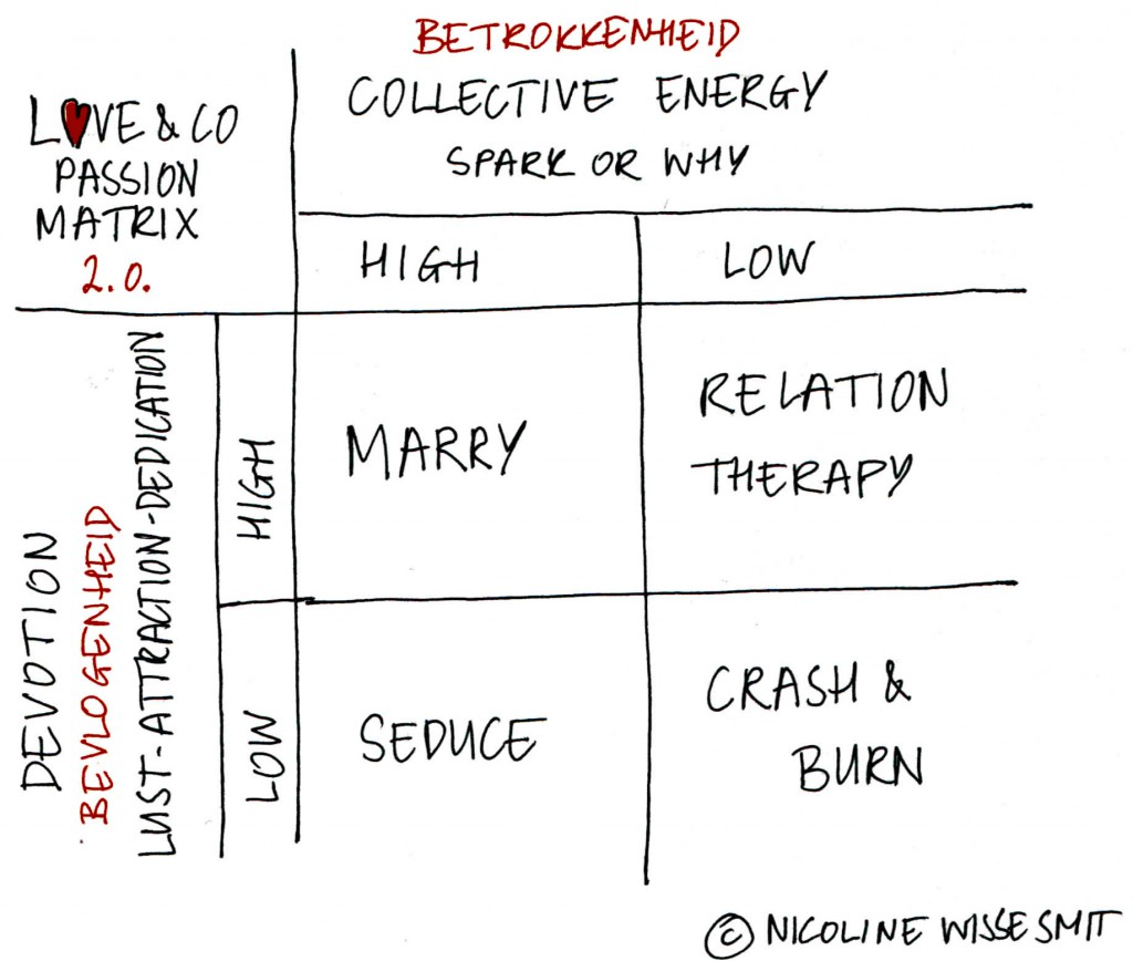 Company Love Matrix 2.0